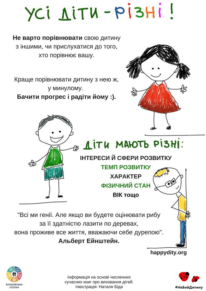Шкільний психолог - Сторінка фахівця - Публікації ...